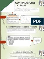 1.- CLASE LEY DE CONTARTACIONES 30225