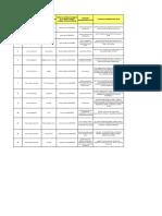 PRODUCTOS DESABASTECIDOS EN VICTORIA_DIA 26 ABRIL 2020.xlsx