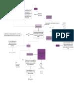 Mapa conceptual-Principios-Energia y Potencia electrica(1)