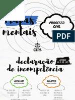 OAB mapa mental DIR_PROCESSUAL_CIVIL 2020