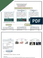 RESISTIVIDAD ELÉCTRICA.pdf