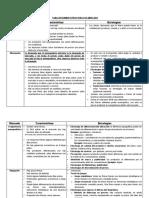 Tabla resumen estructuras de mercado gestión estratégica