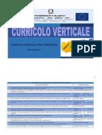 3-Curricolo-verticale-per-competenze-2016-2017