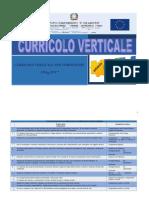 3-Curricolo-verticale-per-competenze-musica