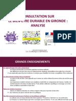 consultation-bien-être-Gironde