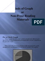 Kinds of Graph or Non-Prose Reading Materials