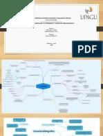 mapas mentales seminario de tesis