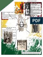 historia enfermeria mapa mental