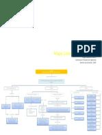 Mapa_Conceptual_ISO_21500.pdf