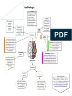 mapa conceptual generalidades de la psicobiologia.rtf