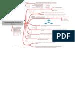 Fundamentos_de_servicio_al_cliente