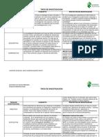 TIPOS DE INVESTIGACIÓN proyecto de aula