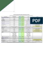 Tableau des prestations du régime conventionnel obligatoire HCR (octobre 2010)