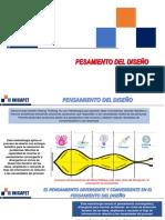 thinking.pdf
