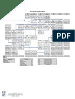mallaCurricularSistemas.pdf