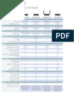 LANCOM Vergleich Business_VoIP_Router_DE