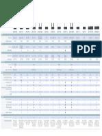 LANCOM_Produktvergleich_Router_PDF_DE