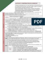 ITEM 115_C2_A0- HANDICAP