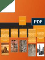 mapa conceptual de la historia del cemento.pptx