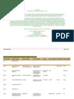 daftar perusahaan iso 14000 (kesehatan lingkungan)