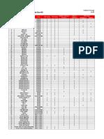 lista-canais-box-hd da Vodafone