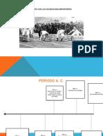 LINEA DE TIEMPO MODELO DE HISTORIA-convertido