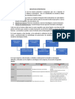 INICIATIVAS ESTRATEGICAS.docx
