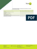 Finanzen.fr Règles Annulation