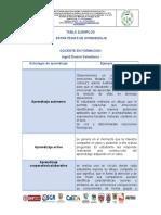 Estrategias-De-Aprendizaje (1) de Las TIC