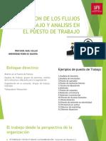 2 GESTION DE LOS FLUJOS DE TRABAJO Y ANALISIS EN EL PUESTO DE TRABAJO PPT (1)