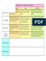 formative assessment rubric