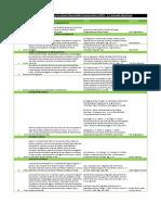 2.2 Jornada Nocturna Distribución de Temas y Lecturas 2020 1 Desarrollo Farmacéutico.pdf
