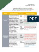integrating concepts - esl reading