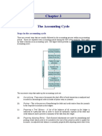 3 Accounting Cycle UD