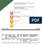 FSM HACCP BUTTER CHICKEN.docx