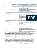 cadru_refer_abilități și indicatorii de performanță