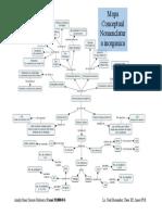 Mapa_Conceptual_Nomenclatura.docx