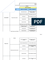 Analisis y Ev de Riesgos - Operativos