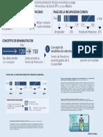 Incapacidad de origen laboral y comun.pptx