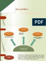 EXPOSICION REALISMO JURIDICO NORTEAMERICANO (2)