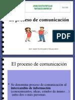 LA COMUNICACIÓN.ppsx