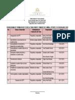 Cronograma EPP 2019