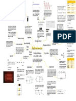 Unidad 2 Electrodinamica.pdf