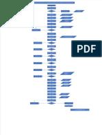 DIAGRMA DE FLUJO CONSTRUCCION DE EDIFICIO MULTIFAMILIAR