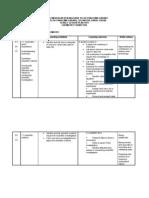 Lesson Plan Chemistry t4 2011[1]