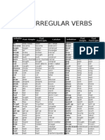 1b. Irregular Verb List - Meva and Tests