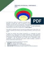 demanda potencial y equilibrio mercado.docx