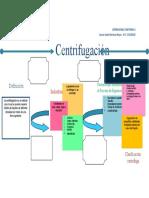 mapa centrifugacion.docx