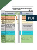 CRONOGRAMA DEBATE IMPACTO SOCIOECONOMICO DE LA COVID-19