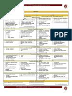 VPO.SAFE.3.2.02.04. D.P.A formulario rev 00.docx
